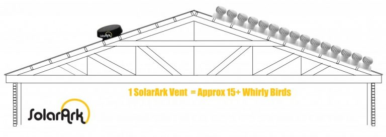 Roof Ventilation Fan 12